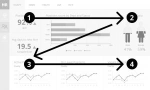 The Z reading pattern
