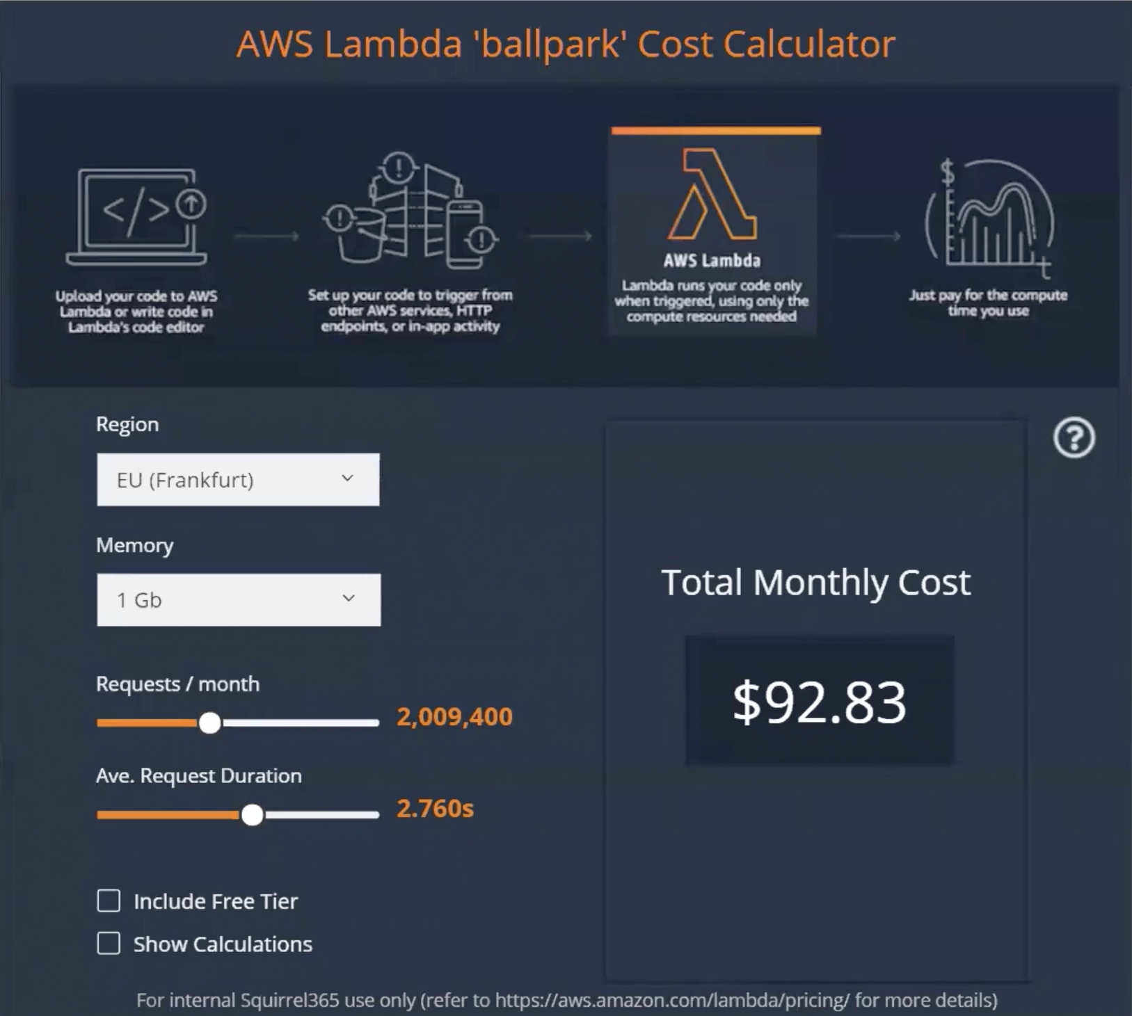 AWS Lambda cost calculator